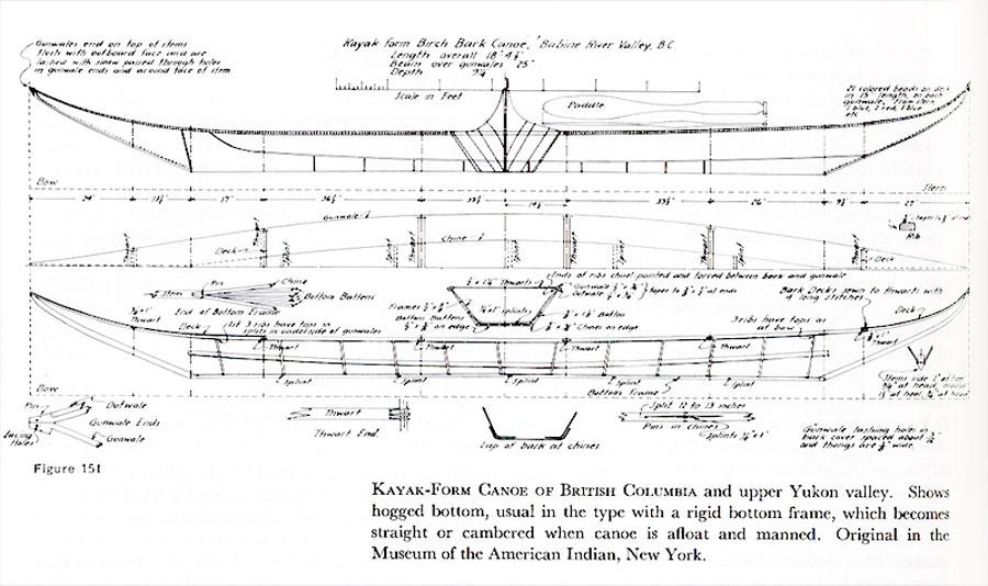 "Athapaskan Upper Yukon River canoe drawing from ""Bark and Skin Canoes of North America"""